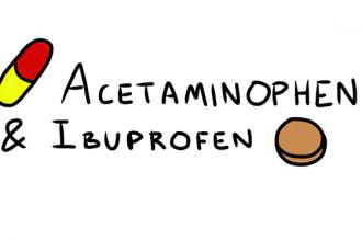Hiệu quả và tính an toàn của acetaminophen vs ibuprofen trong điều...